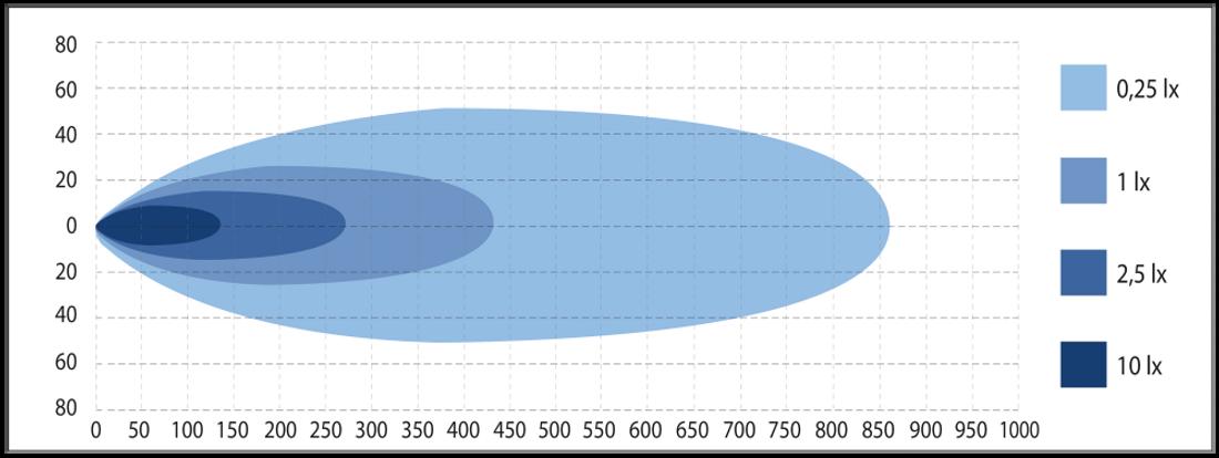 Optibeam Savage 9 (229 mm)